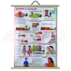 fire safety instructions chart