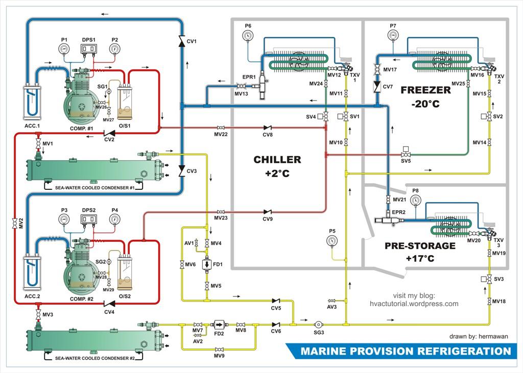 kelvinator air conditioner remote instructions