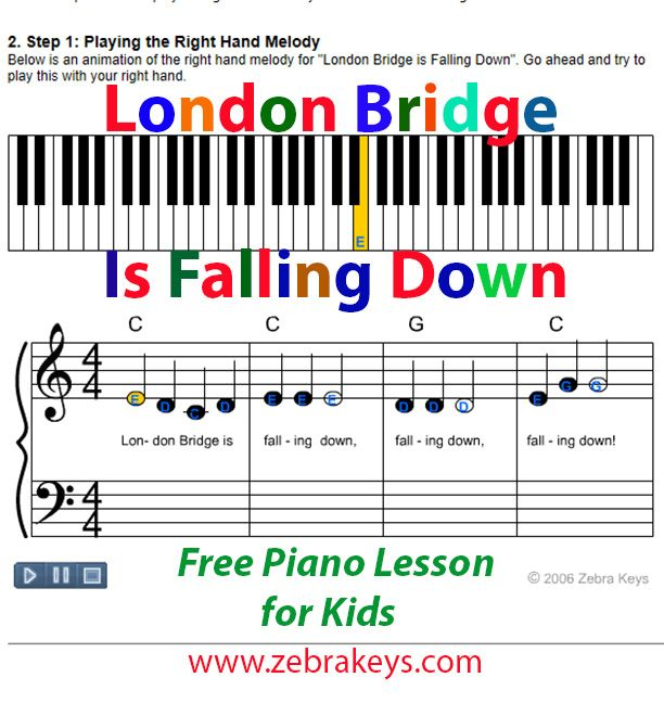 bridge instructions for beginners