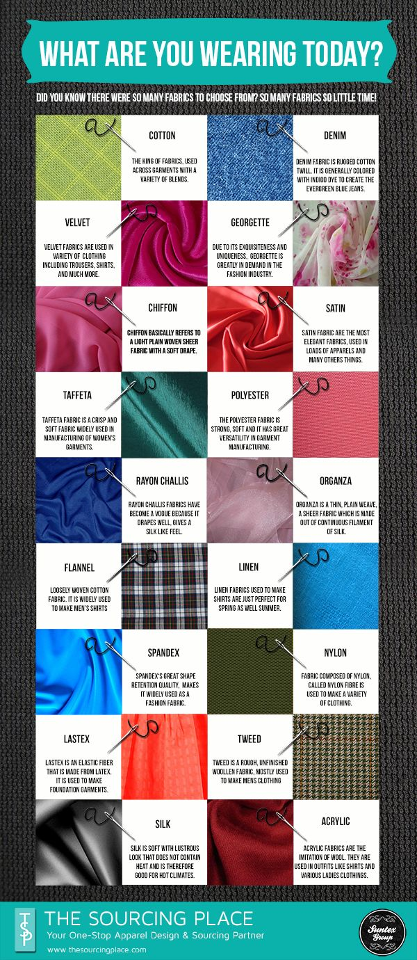 care instructions for different fabrics