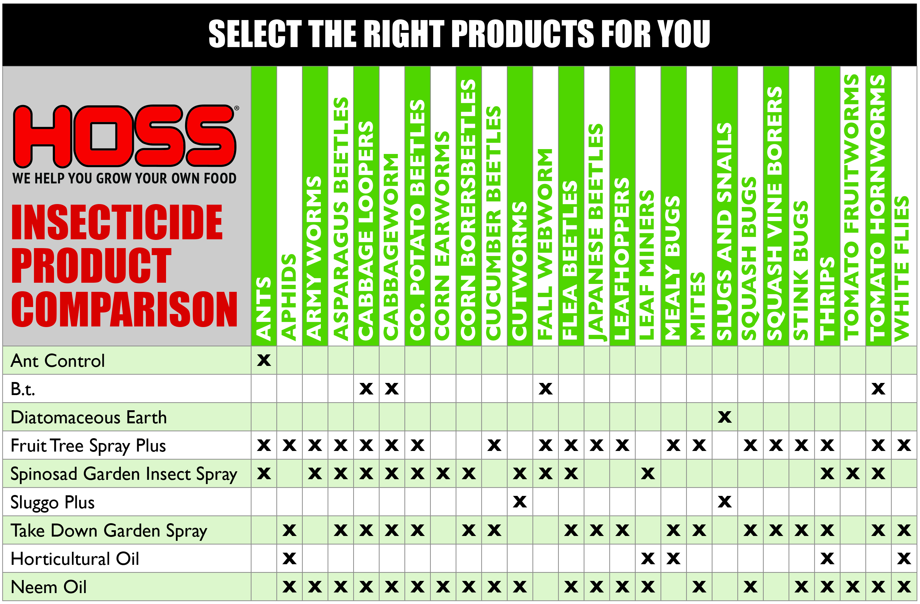 tempo insecticide mixing instructions