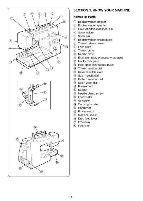 janome dc2050 instruction manual