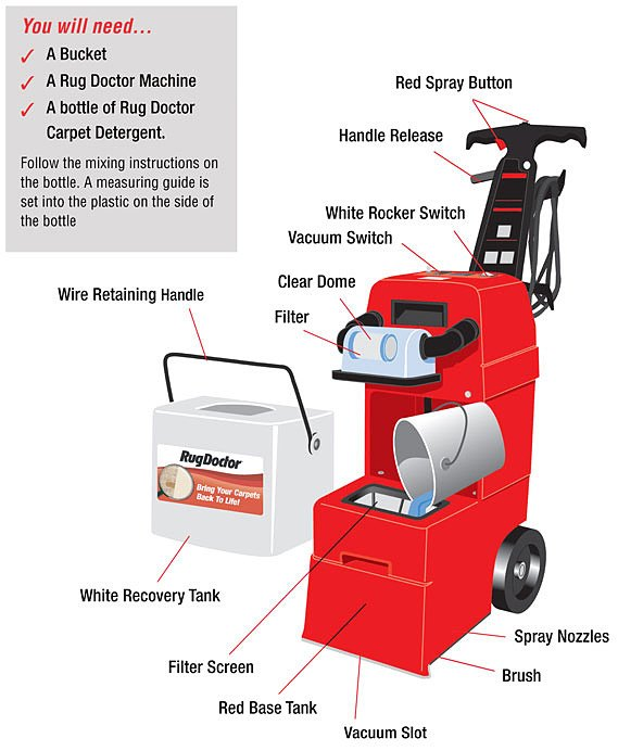 post carpet cleaning instructions