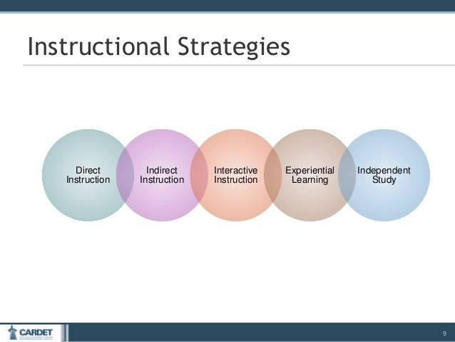 examples of instructional practices