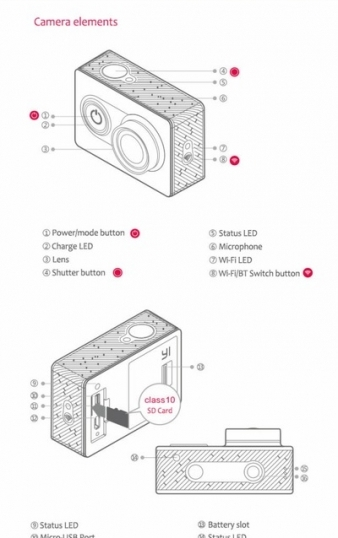 kings action cam instruction manual