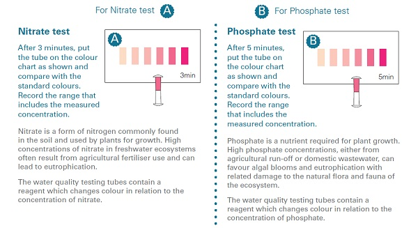phosphate test kit instructions