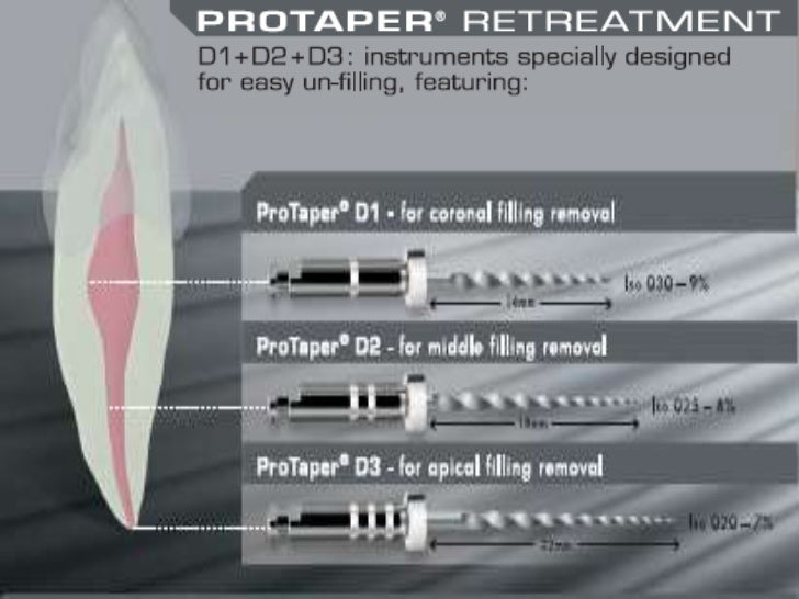 protaper retreatment files instructions